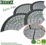 Natural surface saw cut edges granite mats